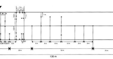 dimensions et taille plateau moto