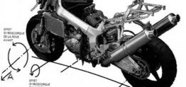 effet gyroscopique moto