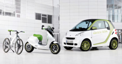 scooter électrique smart