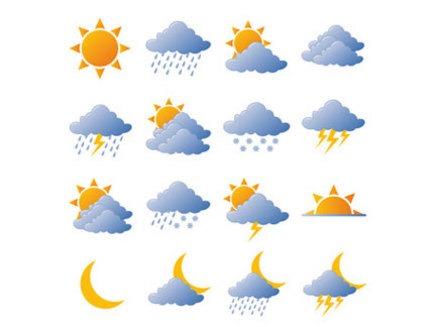 froid pluie vent moto