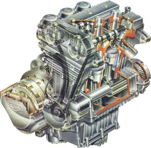 cylindre moto