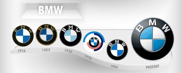 évolution du logo bmw