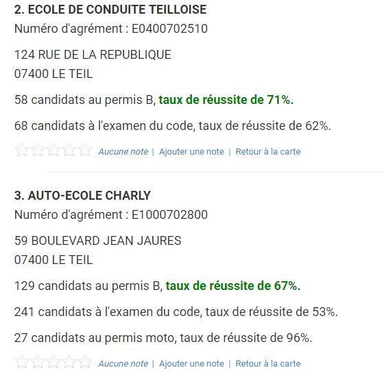 taux de réussite au permis moto en France