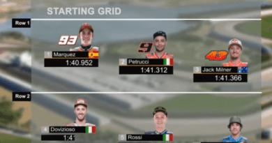 grille départ moto GP
