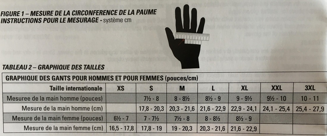 guide tailles gants moto