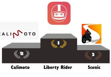 Applications GPS moto avec mode routes sinueuses